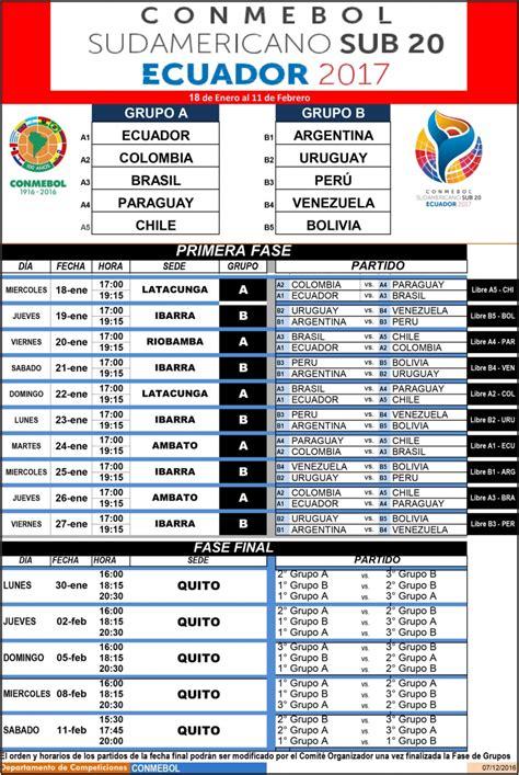 Calendario Sub 20 Fixture Oficial Do Sul Americano Sub 20 Equador 2017
