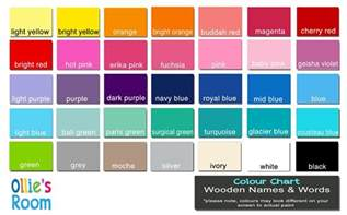 blue color names pin blue colors names on