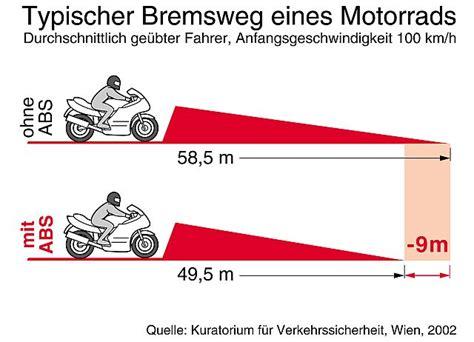 Bremsweg Motorrad Auto by Perfekt Motorradfahren Theorie Und Praxis Heisesteff De