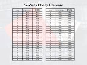 Several of my friends recently sent me copies of a 52 week money