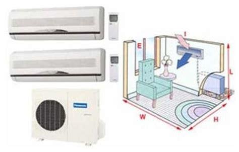 Ac Ruangan 1 Pk sesuaikan daya pendingin ac btu hr pk dengan ruangan