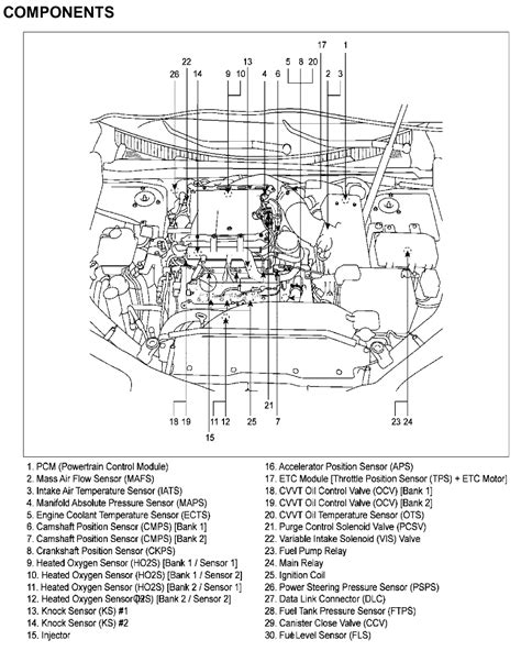 service manual 2006 hyundai azera wiring diagram manual download repair guides g 3 8 dohc 2006 hyundai azera transmission line diagram pdf service manual pdf 2009 hyundai azera
