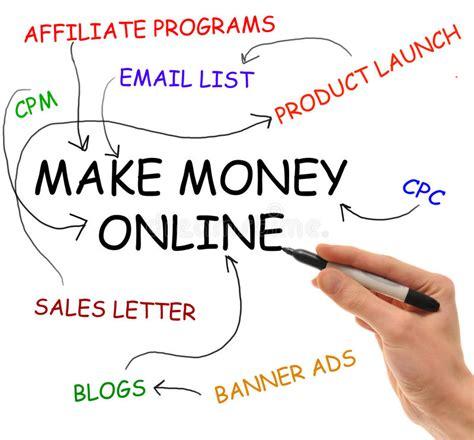 Make Money Online Stocks - make money online stock illustration image of banner 13856695