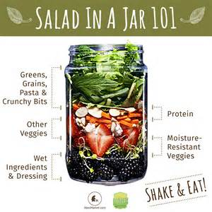 Home Decor Ideas From Waste easy and delicious salads in a jar spud ca