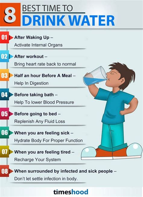 8 Best Time To Drink Water With Benefits Infographic When Is The Best Time To Water My Vegetable Garden