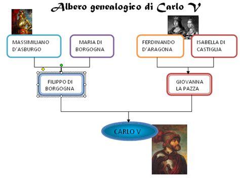 la genealoga de la la riforma protestante albero genealogico di carlo v