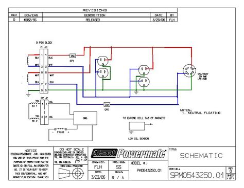 wiring diagram awesome easy 30 amp rv wiring diagram wire diagrams easy simple detail ideas