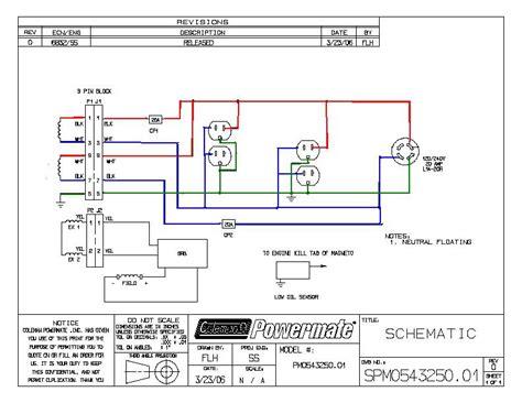 wiring diagram awesome easy 30 amp rv wiring diagram