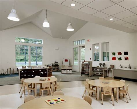Design Environment Classroom | preschool classroom design effects on child competency