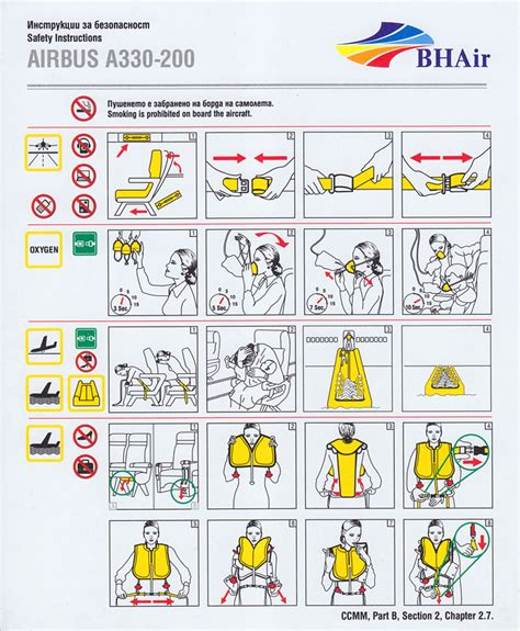 passenger briefing card template aircraft safety card template 28 images airplane