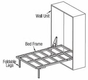 Murphy Bed Fittings India Wall Bed Fittings Vertical