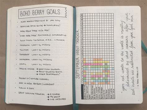 Bullet Journal Tips And Tricks by Goal Tracking Ideas Calendar Template 2016
