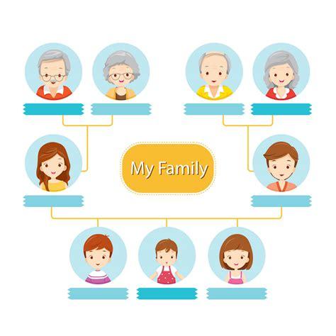 qué es árbol genealógico su definición concepto y