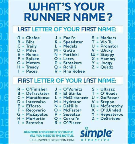 team themes and names best 25 running team names ideas on pinterest sports