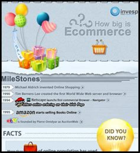 ebay indonesia career 1000 images about business infographic on pinterest
