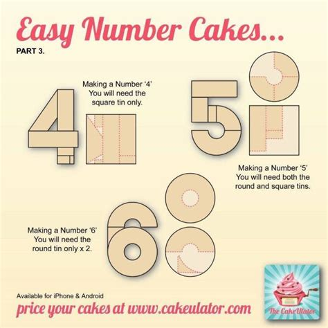 number 4 cake template how to create easy number cakes no special tins required