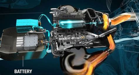 Mgu H Ferrari by F1 2018 Wie Soll Der Neue Motor Aussehen Auto Motor