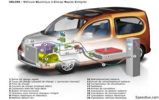 Electric Car Conversion Information Motor Electric Car Conversion Kits Motor Wiring Diagram