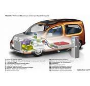 Electric Car Information The Secrets To Unlock Future