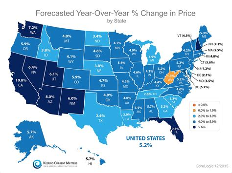 keeping current matters home prices past present future