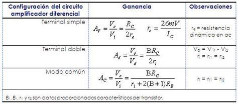 transistor bjt ganancia transistor bjt ganancia de corriente 28 images 14 bipolar junction transistor conocimientos