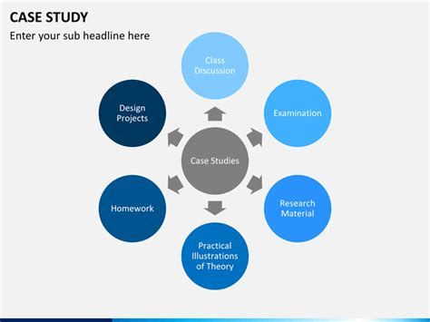 Case Study Powerpoint Template Sketchbubble Study Ppt Template