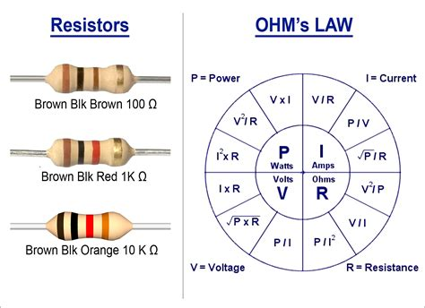 resistor value for led 5v electronics cchoy 03 schematics ohm s and potentiometers