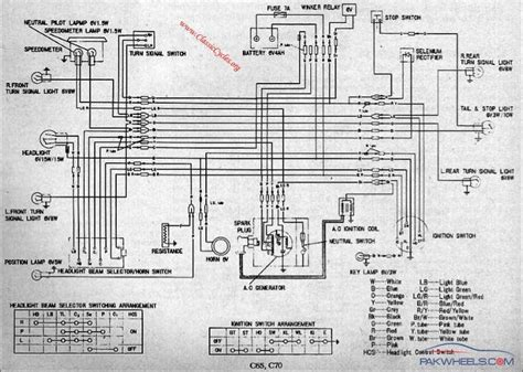 power cd70 bike wiring diagram general motorcycle