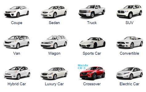 Car Types by Car Types Auto Mobile Cars