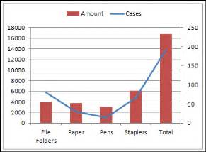 excel graph templates bar and line create a line column chart on 2 axes in excel 2010