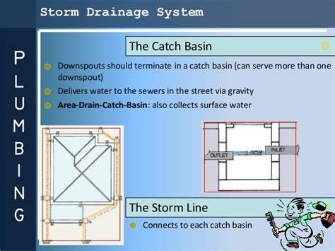 Plumbing Basics Ppt by Presentation Plumbing