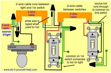 3 Way Switch Wiring Diagram Source And Light First D