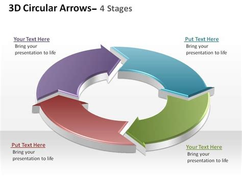 3d Circular Arrows Process Smartart 4 Stages Ppt Slides Diagrams Templates Powerpoint Info Free Smartart For Powerpoint