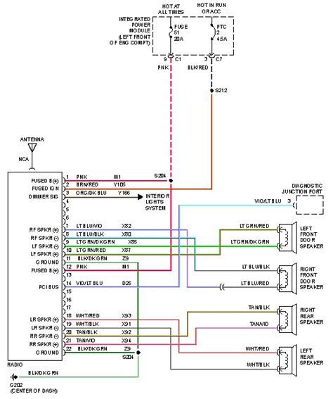 need a 2002 dodge ram 1500 wiring diagram and colour codes