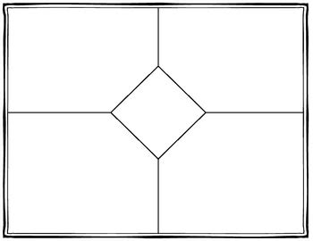 blank frayer model template frayer 4 square model graphic organizers and students