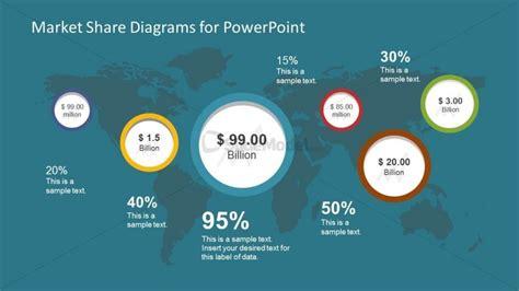 business market share diagram for powerpoint slidemodel