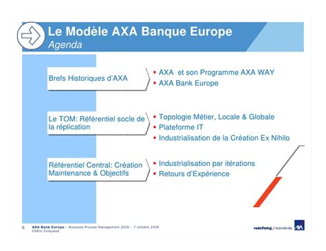 axa bank europe business process management mod 232 le abe
