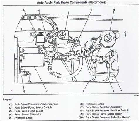 Chevy P30 Brake System Diagram Chevy P30 Motorhome Wiring Diagram Get Free Image About