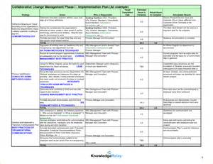 implementation project plan template implementation plan exle pictures to pin on