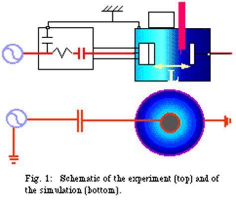 asymmetric capacitor blocking cap html