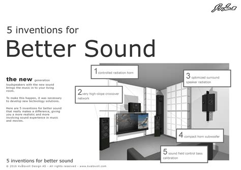 better sound inventions for better sound