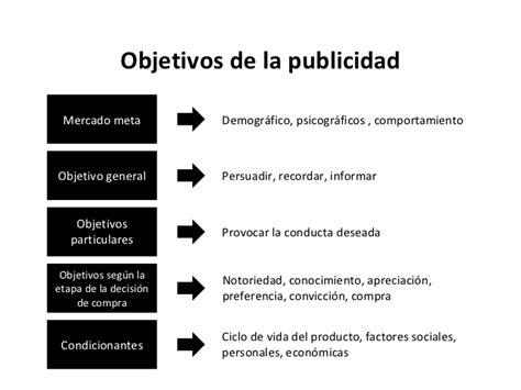 agencia para la promoci 243 objetivos de la publicidad plan de medios