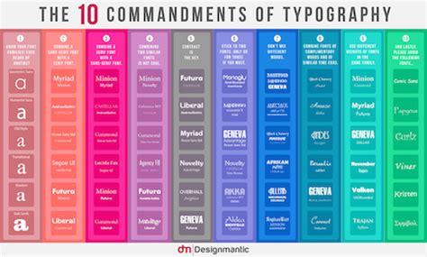 designmantic similares los 10 mandamientos de la tipograf 237 a paredro com