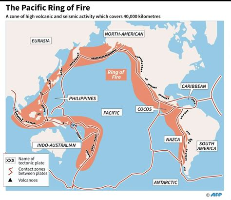 earthquake ring of fire volcanos earthquakes is the ring of fire alight
