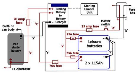 volt wiring diagram  volt homemade camper van