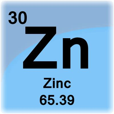 Periodic Table Zn zinc element cell science notes and projects
