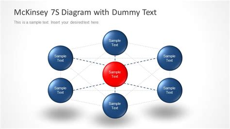 Blue Mckinsey 7s Diagram For Powerpoint Slidemodel Blue Strategy Template Ppt