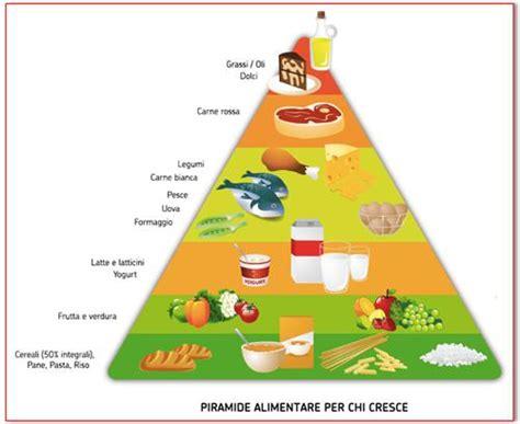 la piramide alimentare in francese pillole di alimentazione salus basket