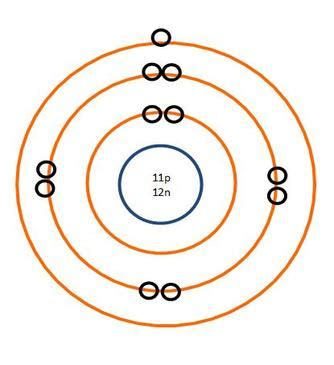 sodium bohr diagram image gallery na atom