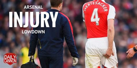 arsenal injury list arsenal squad injury report daily cannon